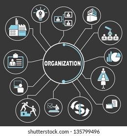 organization mind map, info graphic