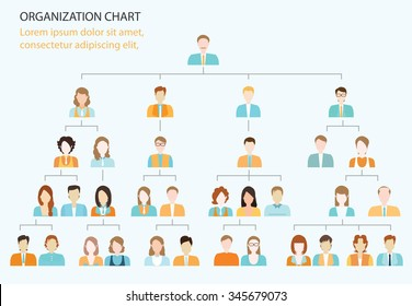 Organizational chart corporate business hierarchy ,people structure, business people conceptual vector illustration.