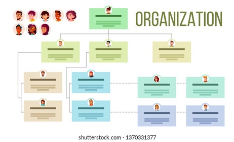 Organizational Structure, Company Organogram, Flowchart Vector Layout. Organizational Tree, Professional Hierarchy. Corporate Network. Business  Scheme Visualization Flat Illustration