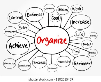 ORGANIZE mind map flowchart, business concept for presentations and reports
