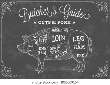 Original Illustration of cuts of pork diagram made in vintage engraving style with a vintage frame and Chalkboard background.