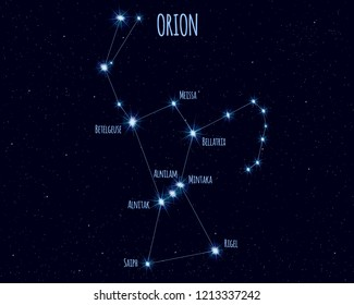 Orion constellation, vector illustration with the names of basic stars against the starry sky