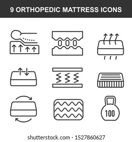 Orthopedic mattress flat line icons. Mattresses properties