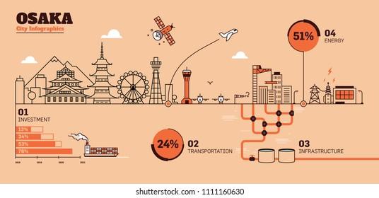 Osaka City Flat Design Infrastructure Infographic Template