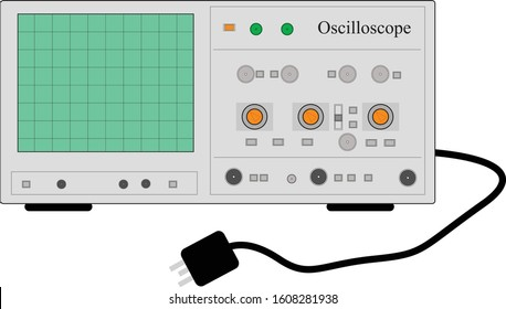 Oscilloscope Measurement signal wave from