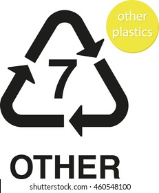 Other plastics recycling code