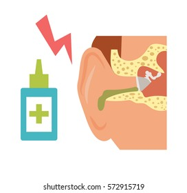 Otitis. Vector art on a white background. Cartoon. Isolated. Flat. Illustration for websites, brochures, magazines. Medicine