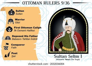 Ottoman Rulers Series 9 of 36 is Sultan Selim the first. Better known as Yavuz (The Tough). He was the first Ottoman Caliph of Islam. Turkish text translated in image. Vector.