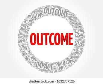 Outcome word cloud collage, concept background