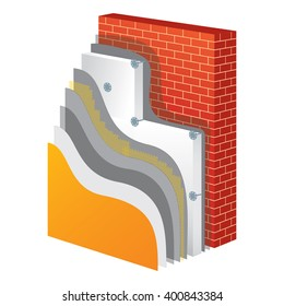 Outdoor wall insulation cross-section layered scheme. Thermal protection principle construction using polystyrene. Simple colored EPS10 vector illustration.