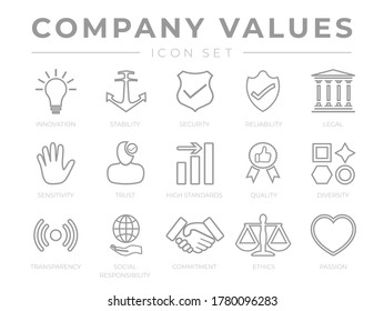 Outline Company Core Values icon Set. Innovation, Stability, Security, Reliability, Legal, Sensitivity, Quality, Diversity, Transparency, Social Responsibility, Commitment, Ethics, Passion Icons.