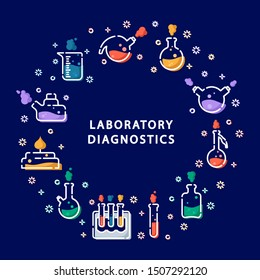 Outline icons in round frame - laboratory flask, measuring cup, test tube, for diagnosis, medical screening, scientific experiment or chemistry lesson. Chemical lab equipment. Isolated vector signs