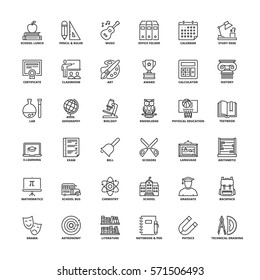 Outline icons set. Flat symbols about school