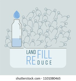 Outline icons of single-use plastic beverage bottles landfill and refilled reusable bottle. Refill,Reduce,Landfill typographic. Reduce plastic waste concept. Vector illustration.
