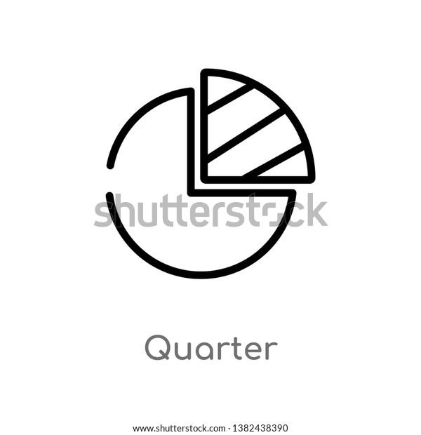 Quarter of cup
