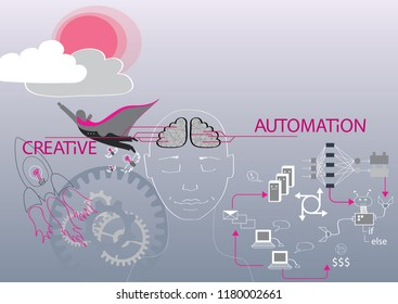 Outsourcing, automate processes to create new. concept of correct use of brain, systematization and simplification of routine processes, release of creativity. Simple Vector