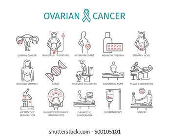 Ovarian Cancer Images, Stock Photos & Vectors | Shutterstock