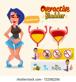 Overactive Bladder graphic information. Woman has pain in the genital area and Vaginal  - vector illustration