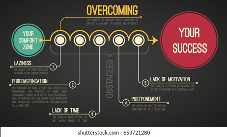 Overcoming the obstacles (a transition from your comfort zone to your success). Motivating vector EPS8 illustration
