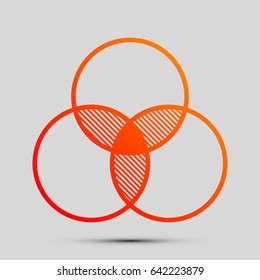 Overlapping sets in math., overlapping circles, 3 intersecting circles. Vector. Orange, red-yellow icon with shadow on gray background.