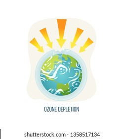 Ozone depletion vector, ecological problems on planet isolated icon, poster with inscription, earth with arrowheads and broken layer issues and danger. Earth day concept