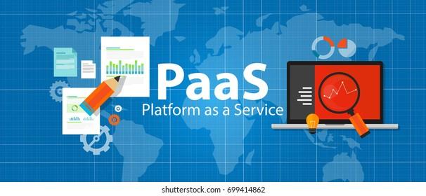 PaaS platform as a service cloud solution technology concept laptop server