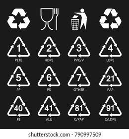 Packaging symbols set, resin icons, plastic wrapping, packing sign for food, recycle plastic packings labels, food safe