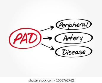 PAD - Peripheral Artery Disease acronym, medical concept background