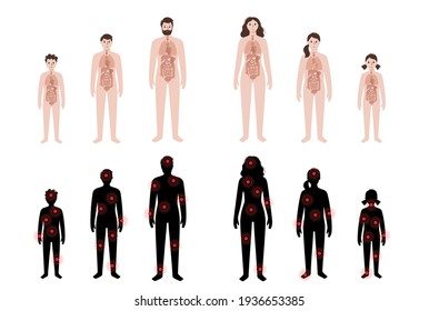 Pain in internal organs in a man and a woman body. Problem with liver, pancreas, lungs and other organs in female and male silhouette. Digestive, respiratory, and urinary systems vector illustration