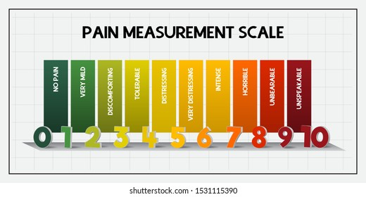Pain measurement scale or pain assessment card. Scale from 0-10. Medical chart design. EPS10 vector