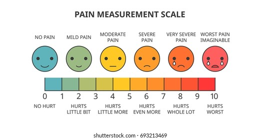 graphic about Pain Scale Chart Printable identify Discomfort Scale Faces Shots, Inventory Photographs Vectors Shutterstock
