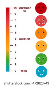 Pain rating scale. Visual vector chart. Measurement level illness illustration