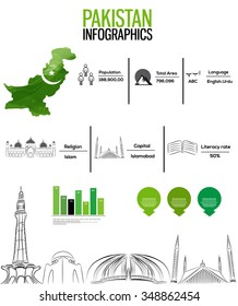 Pakistan infographics. facts and figures about Pakistan.vector