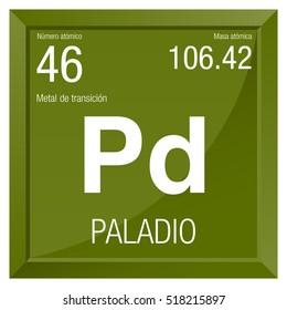 Dubnio symbol dubnium spanish language element stock photo photo paladio symbol palladium in spanish language element number 46 of the periodic table of urtaz Gallery