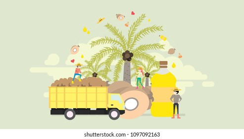 Palm Oil Industry Tiny People Character Concept Vector Illustration, Suitable For Wallpaper, Banner, Background, Card, Book Illustration, Web Landing Page, and Other Related Creative