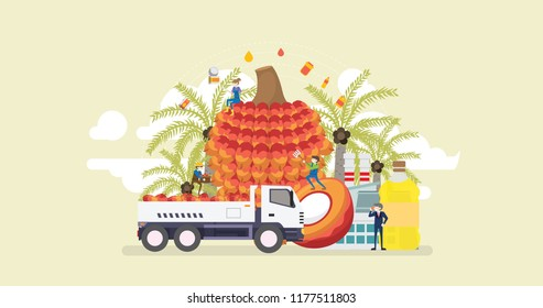 Palm Oil Industry Tiny People Character Concept Vector Illustration, Suitable For Wallpaper, Banner, Background, Card, Book Illustration, And Web Landing Page