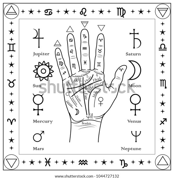 Palm on palmistry with names of lines and hills of planets.