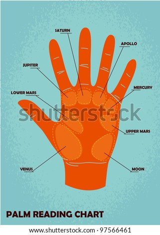 Palm reading chart explanations stock vector royalty free 97566461