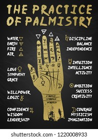 Palmistry, chiromancy - gold hand on a blackboard background.