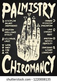 Palmistry, chiromancy. White on a blackboard background. Poster print design, vector illustration.