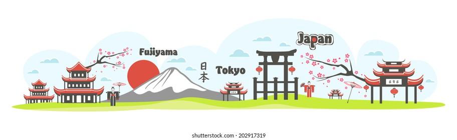 panorama of china japan