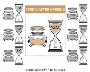 Pao, period use after opening icon set. Product shelf life. Open lid cosmetic packaging and hourglass with different data. Expiration date and consumption of produce. Badge for packing design. Vector
