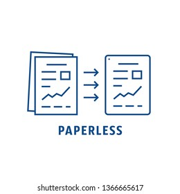 paper evolution to files like paperless.