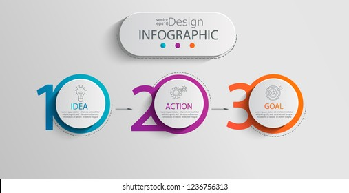 Paper infographic template with 3 circle options for presentation and data visualization. Business process chart.Diagram with three steps to success.For content,flowchart, workflow.Vector illustration