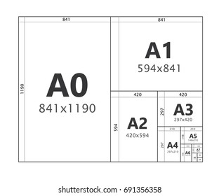 Paper size of format series A, from A0 to A10 format and sizes