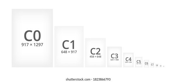 Paper size standard formats of C series. Sizes of paper sheets from C0 to C10. Comparison of papers isolated on white. C format is larger than the corresponding A-series format and used for envelopes.