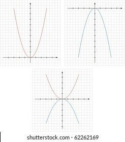 Parabola function