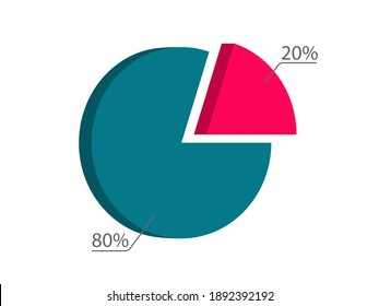 Pareto law pie chart. Principle optimization of 20 percent efforts gives 80 percent of result basic setting effective vector business success strategy.