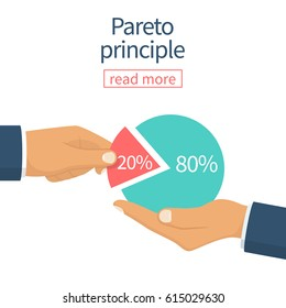Pareto principle. 20% of efforts give 80% of the result. Market share business. Businessman holding in hand pie chart. Economic financial share profit. Vector flat design. Isolated white background.