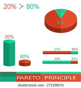 pareto principle 20-80